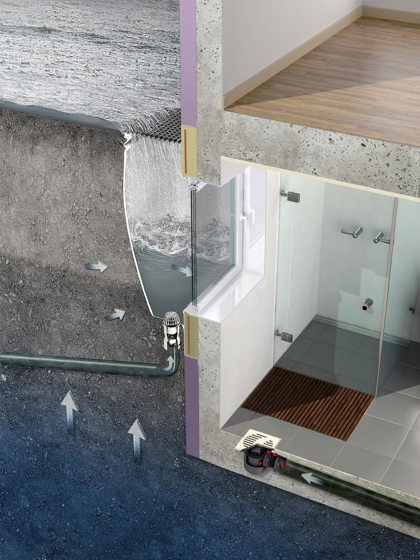Die Industrie bietet perfekt aufeinander abgestimmte Kellerschutzsysteme. Grafik: ACO