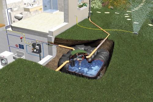 Komplettsystem zur Gartenbewässerung und Hausnutzung. Grafik: Graf
