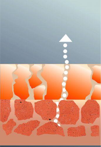 Eine Engobe ist eine Schicht aus diffusionsoffenem Tonschlicker auf dem Dachziegel. Grafik: Creaton