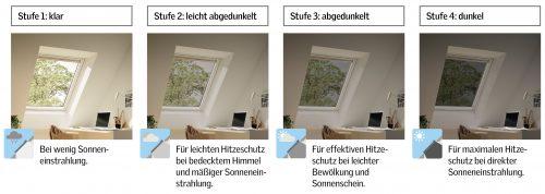 Das neue Velux-Dachfenster verfügt über vier Abdunkelungsstufen. Foto: Velux
