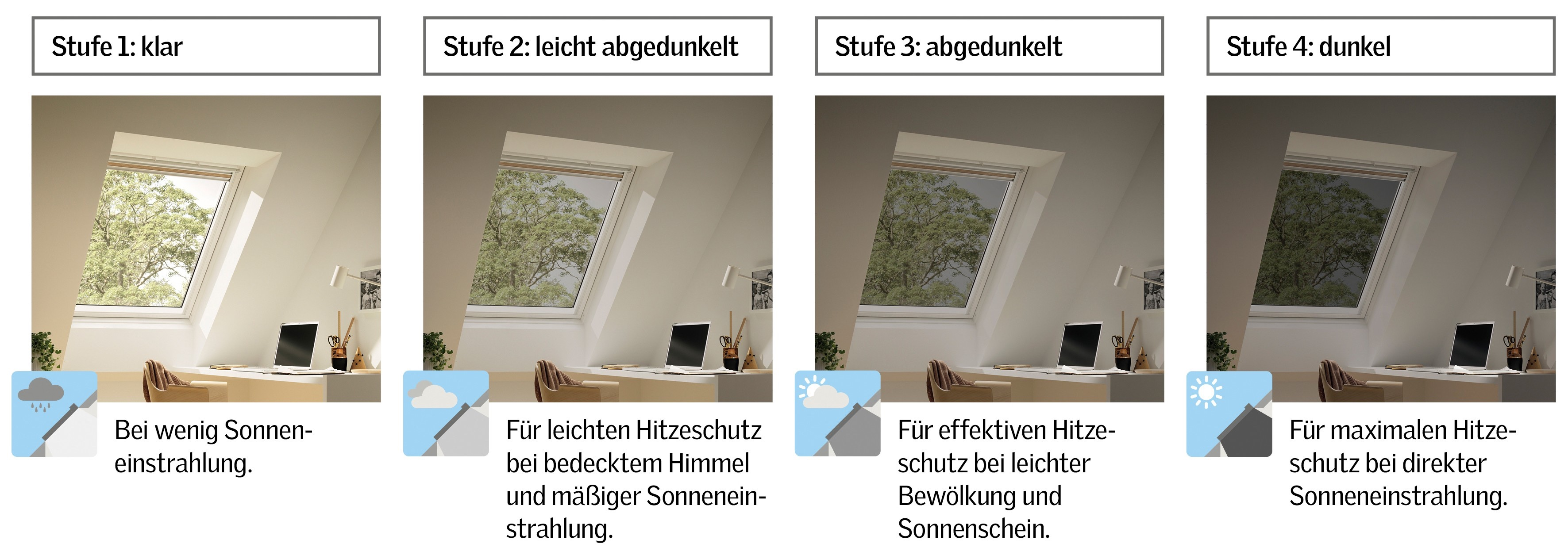 dachfenster sonnenschutz mit elektrochromer verglasung fenster baustoffwissen. Black Bedroom Furniture Sets. Home Design Ideas