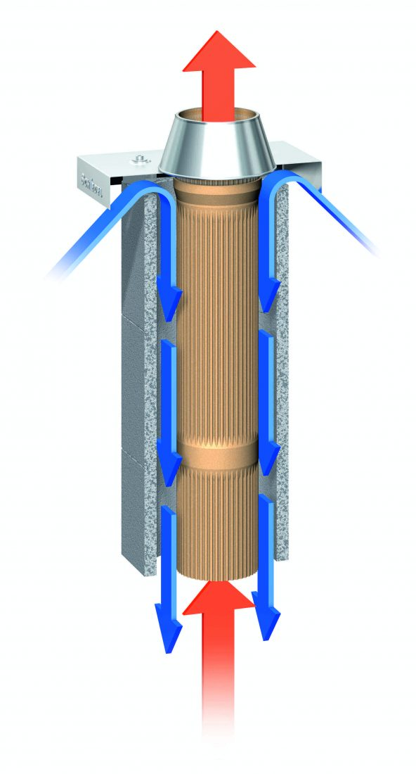 Favorit Luft-Abgas-Schornsteine (LAS) & raumluftunabhängige Kamine YJ42