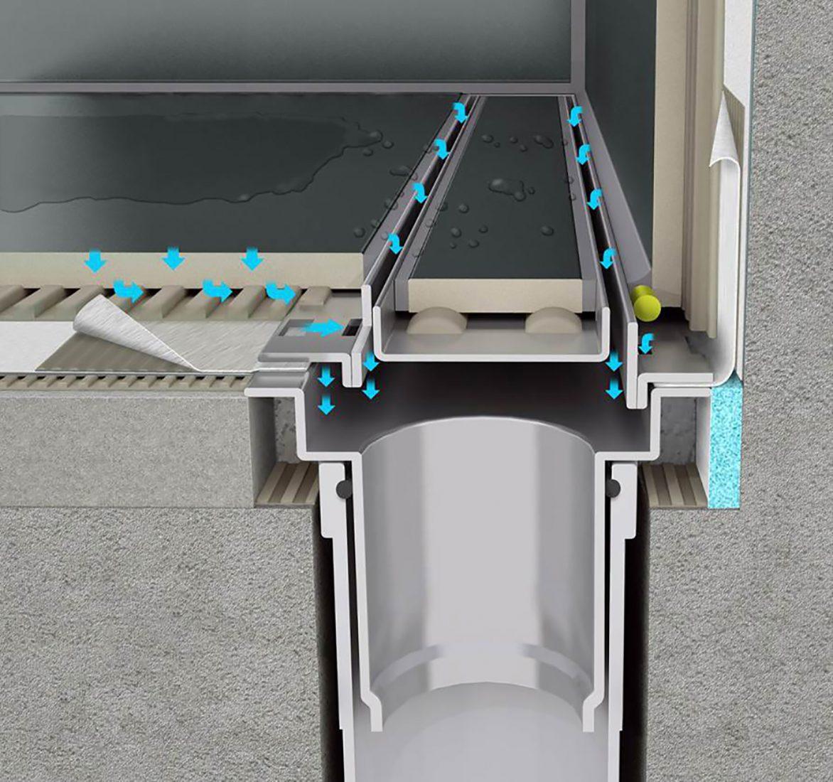 Duschrinnen ermöglichen einen flachen Bodenaufbau – der darunterliegende Rohranschluss kann aber auch vertikal durch die Decke verlaufen. Grafik: Gutjahr
