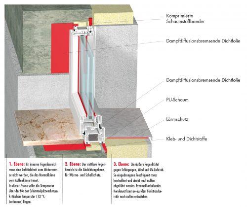 Zargen-Hinterfüllung: Auch beim Fenster- und Türeinbau wird oft auf PU-Schaum gesetzt. Foto: Teroson