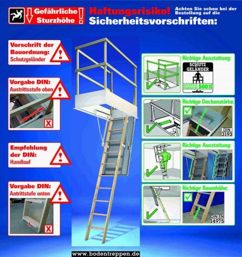 Sicherheitsaspekte bei der Planung von Bodentreppen.