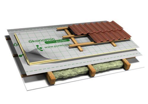 Konter- und Traglatten bei einem Steildach mit Aufsparrendämmung. Foto: Puren