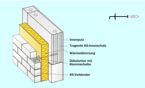 Variante mit Kalksandstein für Vor- und Hintermauer. Grafik: Bundesverband Kalksandstein