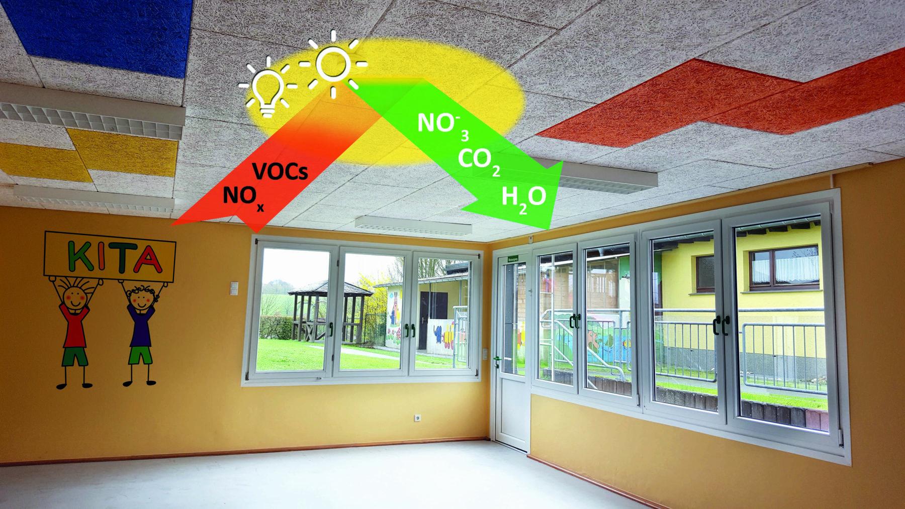 Die Holzwolle-Platten wandeln VOCs und Stichstoffoxide in harmlose Substanzen um. Foto: Fibrolith Dämmstoffe GmbH