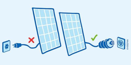 Laut VDE sind die Module über eine spezielle Einspeisesteckdose an das häusliche Stromnetz anzuschließen. Grafik: VDE|FNN