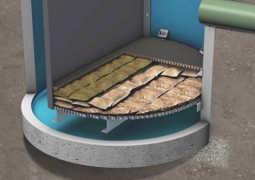 Der Filtrationsbereich besteht aus drei Filterlagen. Grafik: ACO