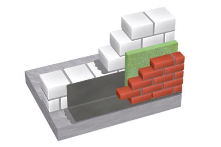 Bei zweischaligem Mauerwerk werden meist L-Sperren verlegt. Grafik: Dörken