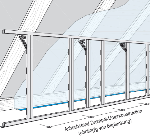 Ein Drempel ist eine senkrechte Verkleidung unterhalb der Dachschräge. Grafik: Knauf