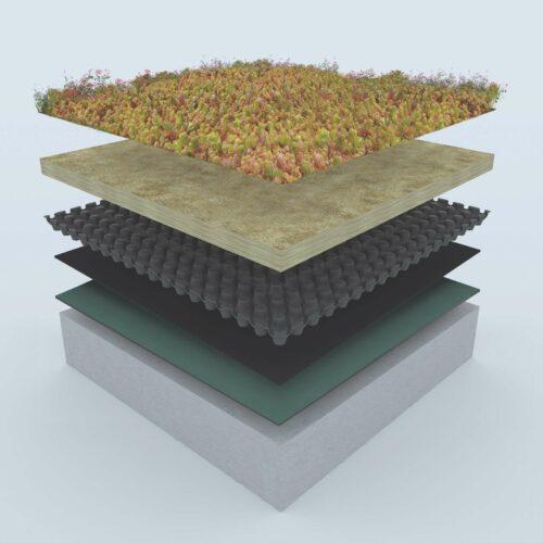 Herzstück des Urbanscape-Systems ist die Wasserspeichermatte aus bindemittelfreier Steinwolle (2. Schicht von oben). Grafik: Knauf Insulation