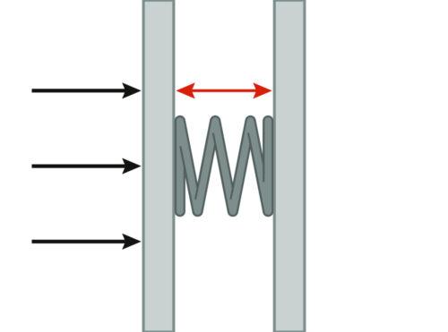 Der Dämmstoff wirkt wie eine weichelastische Feder zwischen den schwingenden Gipskartonplatten. Grafik: Saint-Gobain Isover