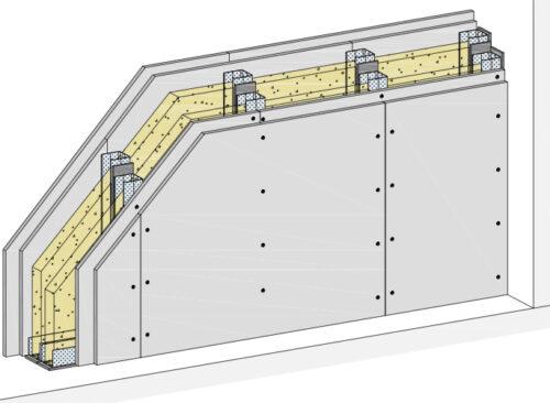 Bei Doppelständerwänden beplankt man zwei parallele Ständerreihen – jeweils einseitig. Grafik: Saint-Gobain Rigips
