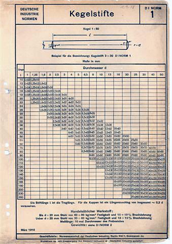 Die erste DIN-Norm von 1918
