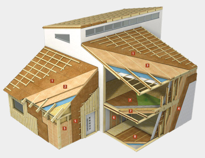 Bevorzugt Holzfaserplatten als Dämmung: Vor- & Nachteile, Brandschutz IQ98
