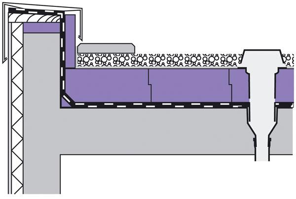 Aufbau eines Umkehrdaches