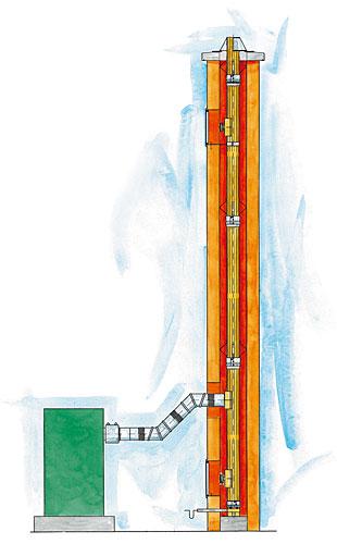 Skizzierter Aufbau einer Heizungsanlage mit Abgasabführung