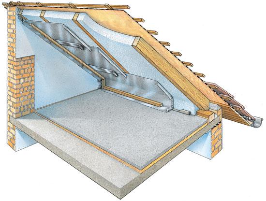 folien gegen feuchtigkeit wie sch tzen dampfbremsen d cher dach d mmstoffe baustoffwissen. Black Bedroom Furniture Sets. Home Design Ideas