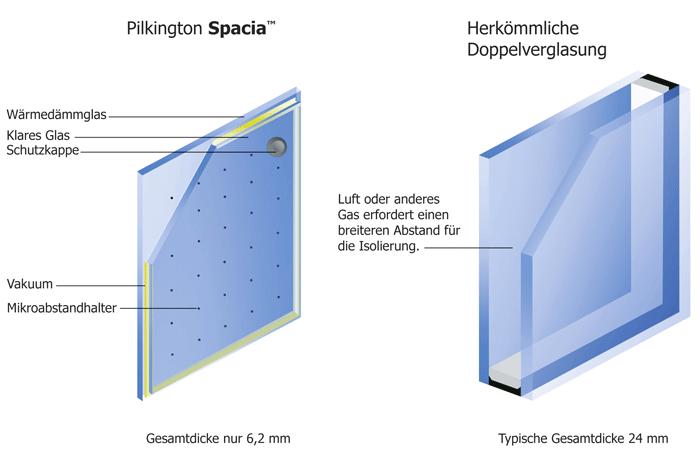 Vakuum-Isolierglas