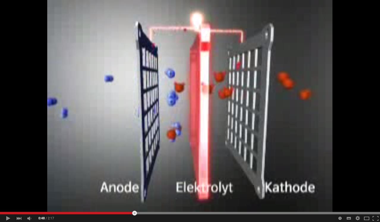 Video zeigt die Funktionsweise einer Brennstoffzelle