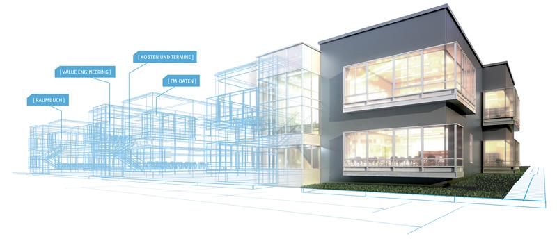 3D-Gebäudemodell
