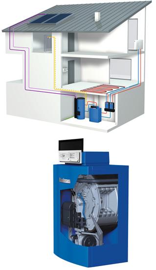 Brennwertkessel mit Warmwasserspeicher und angeschlossener Solarthermie-Anlage
